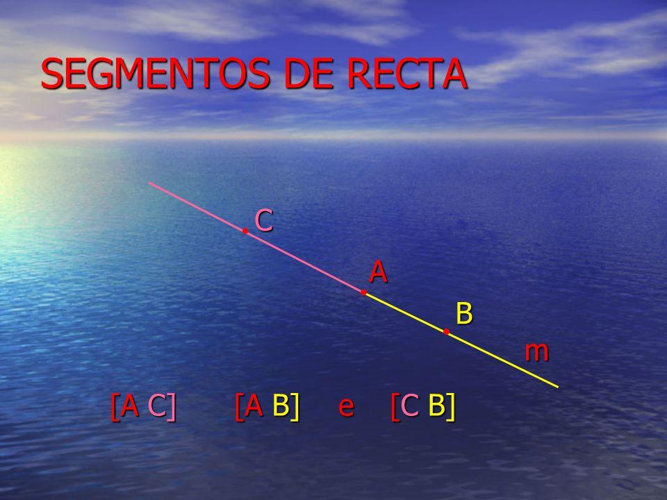 SEGMENTOS DE RECTA C A B m [A C] [A B] e [C B]